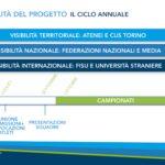 PRESENTAZIONE PROGETTO AGON - PAGINA 13 - FILE JPG